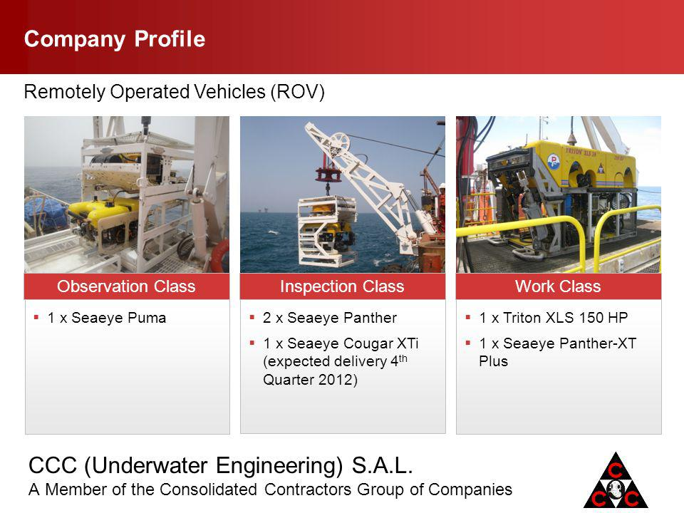 Company Profile Remotely Operated Vehicles (ROV) Observation Class