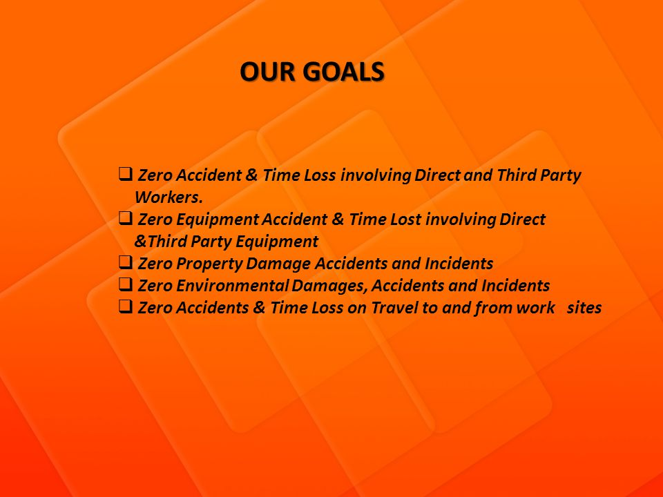 Zero Accident & Time Loss involving Direct and Third Party Workers.