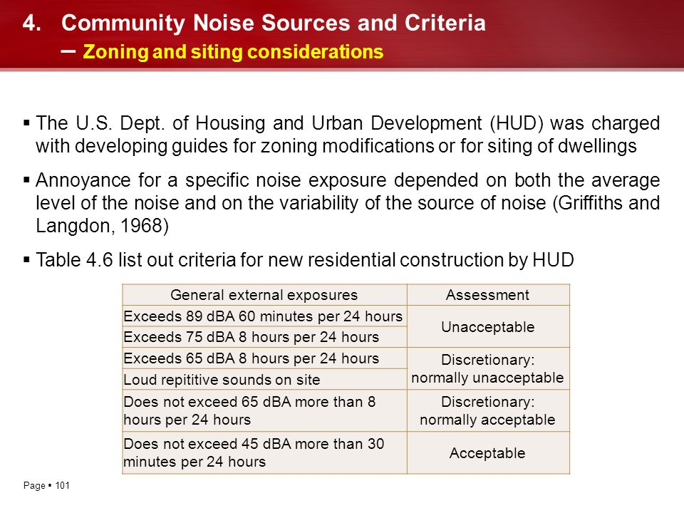 Community Noise Sources and Criteria – Zoning and siting considerations