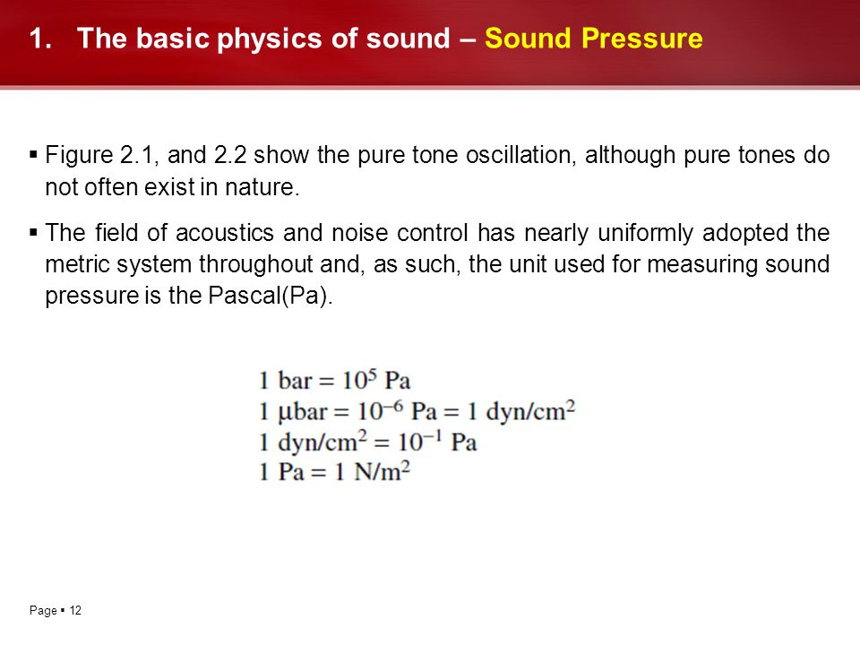 The basic physics of sound – Sound Pressure