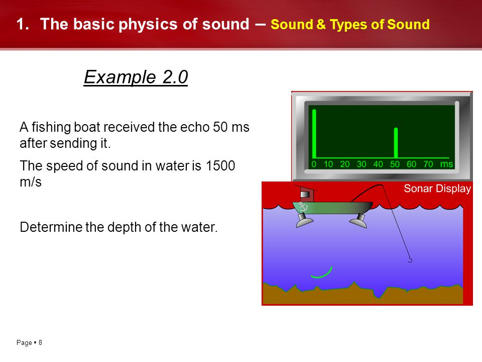 The basic physics of sound – Sound & Types of Sound