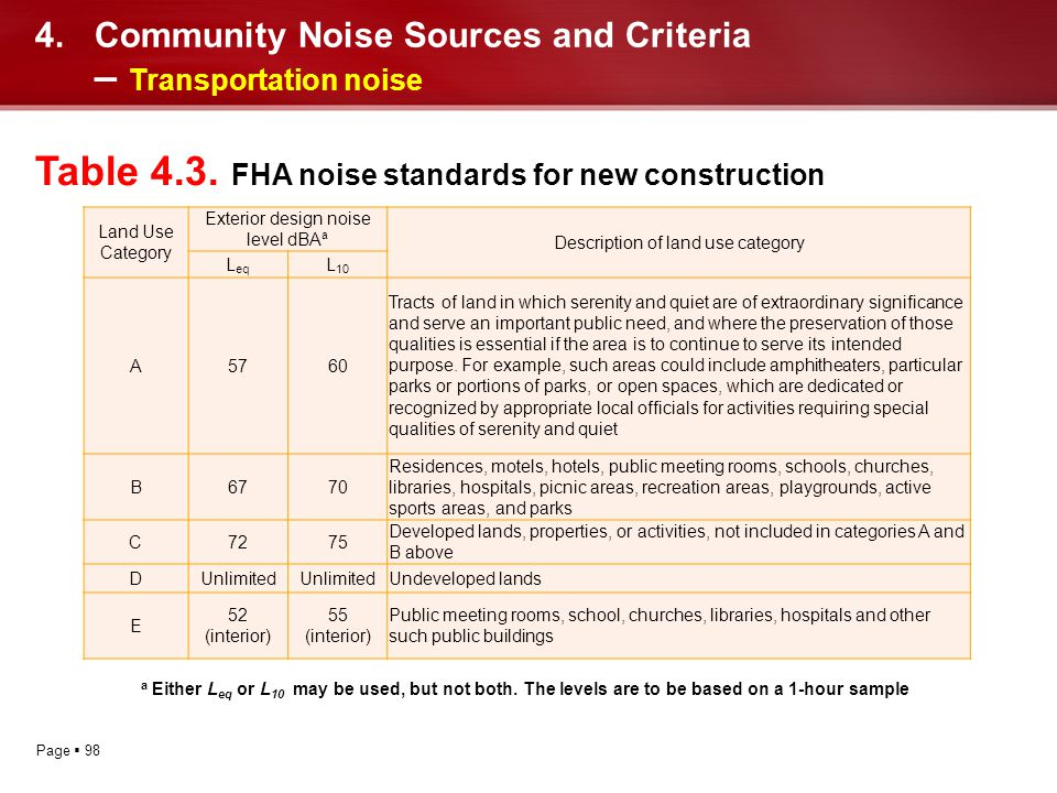 Community Noise Sources and Criteria – Transportation noise