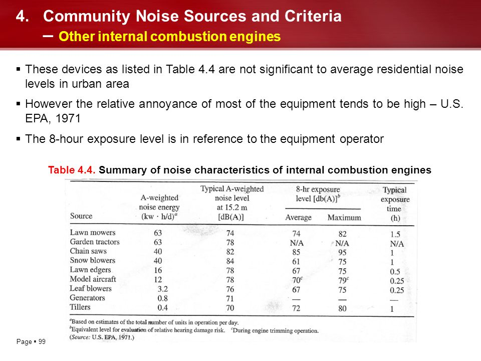 Community Noise Sources and Criteria – Other internal combustion engines