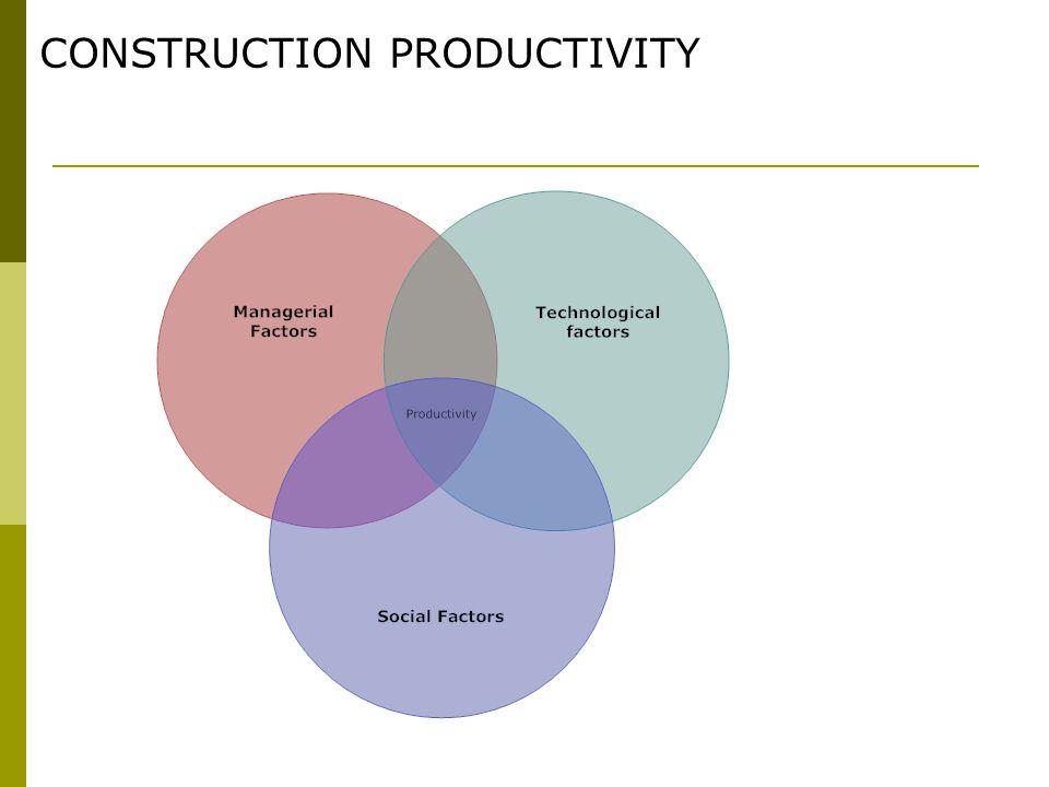CONSTRUCTION PRODUCTIVITY