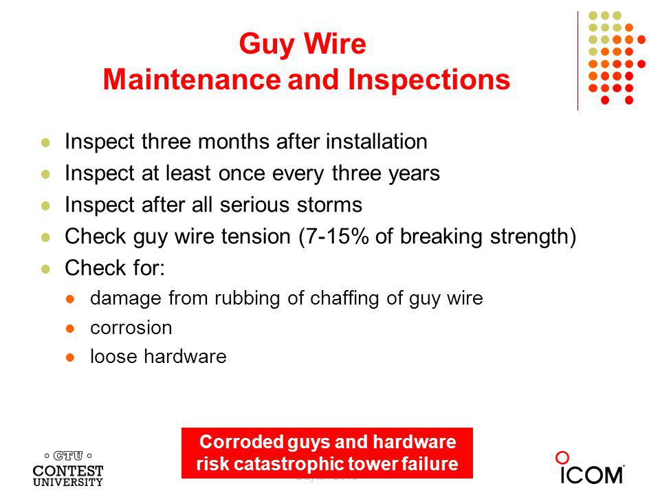 Guy Wire Maintenance and Inspections