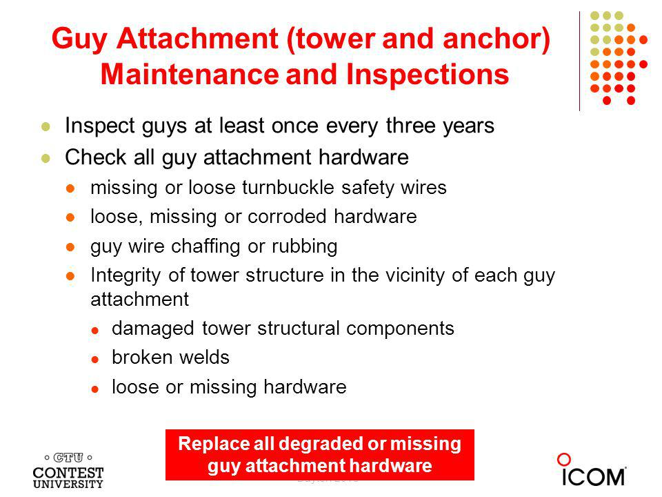 Guy Attachment (tower and anchor) Maintenance and Inspections