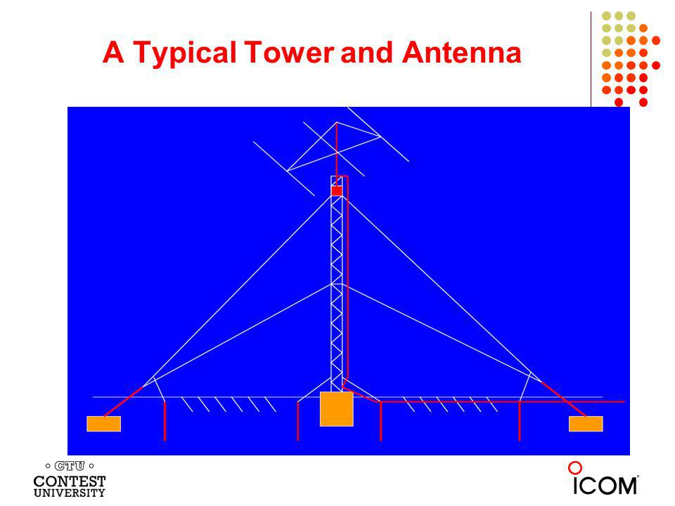 A Typical Tower and Antenna