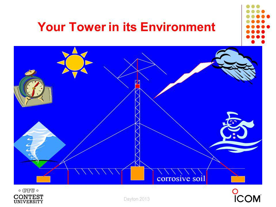 Your Tower in its Environment