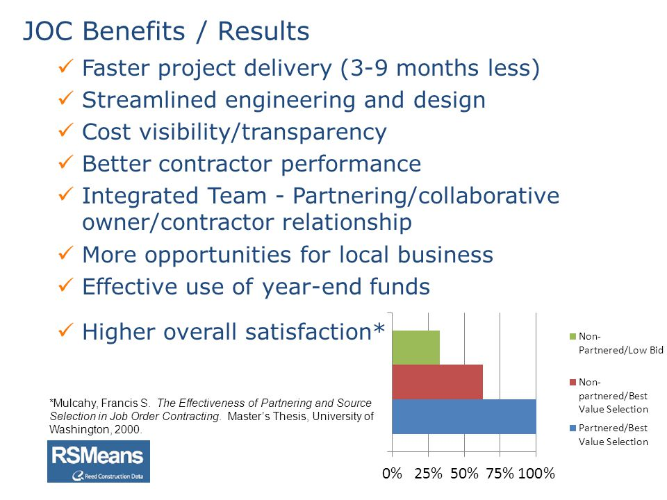JOC Benefits / Results Faster project delivery (3-9 months less)