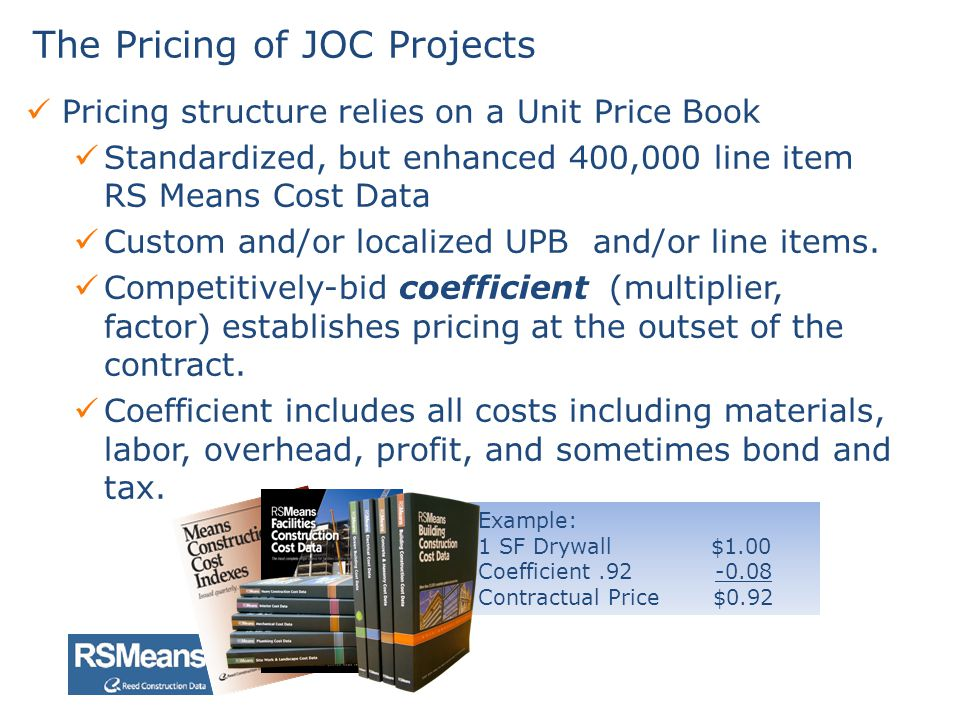 The Pricing of JOC Projects