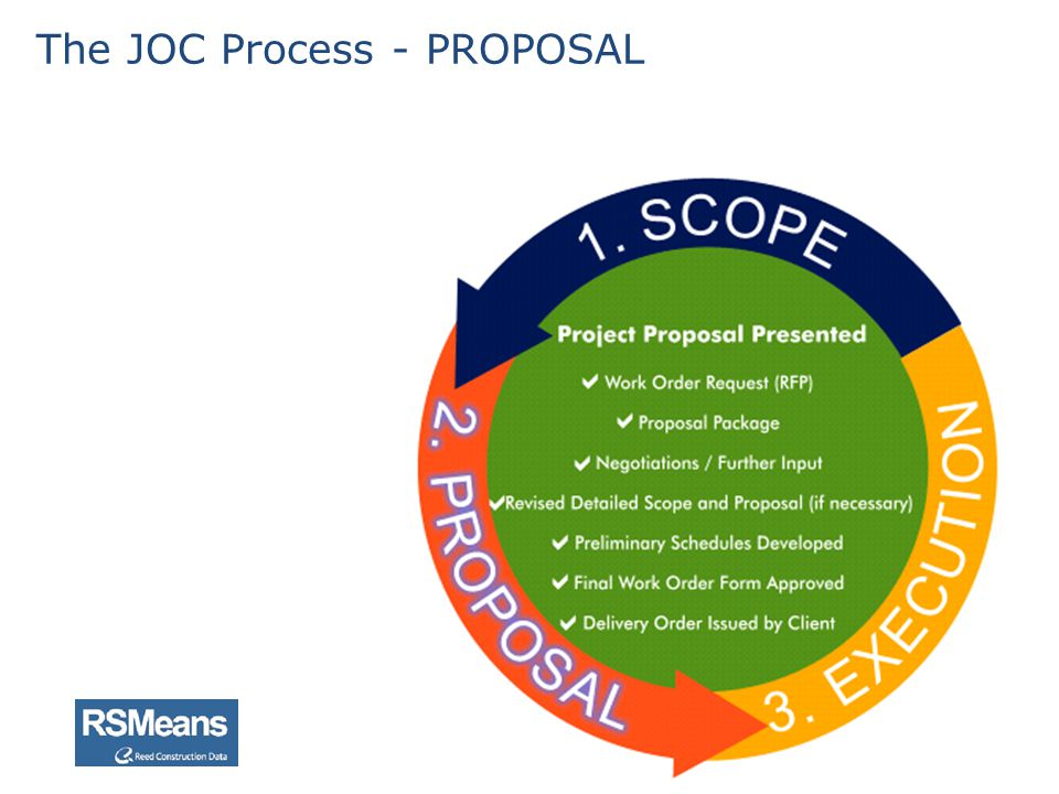 The JOC Process - PROPOSAL