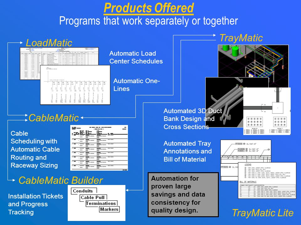 Products Offered Programs that work separately or together