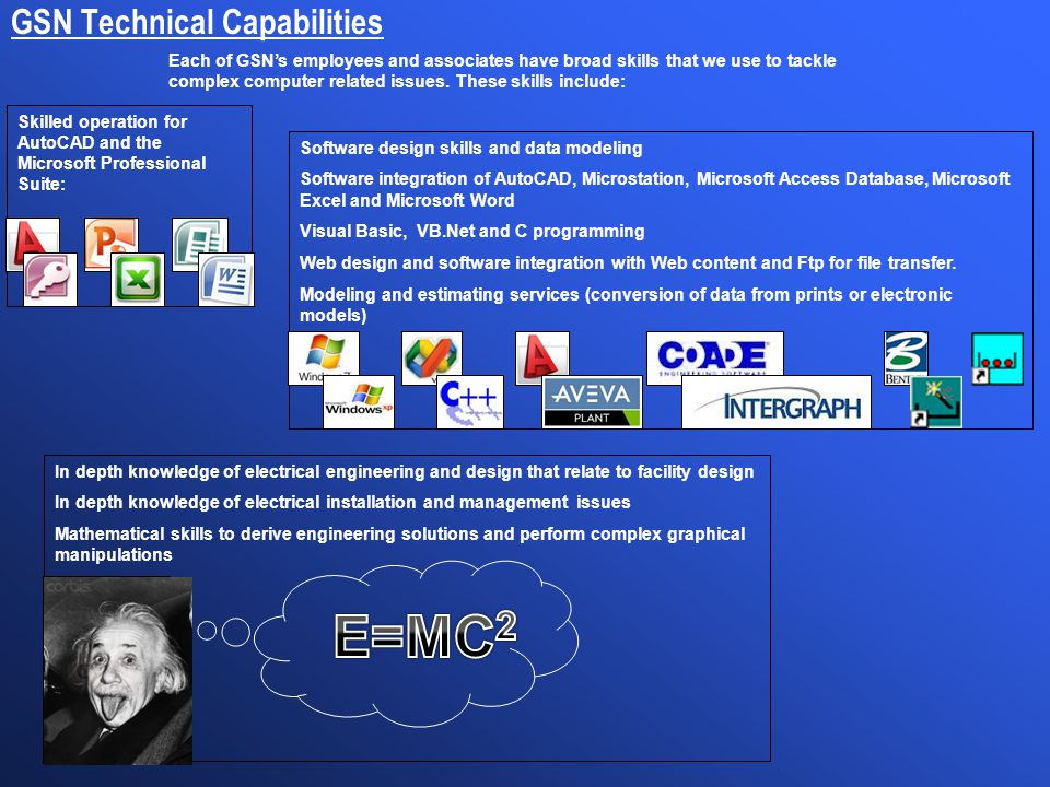 GSN Technical Capabilities