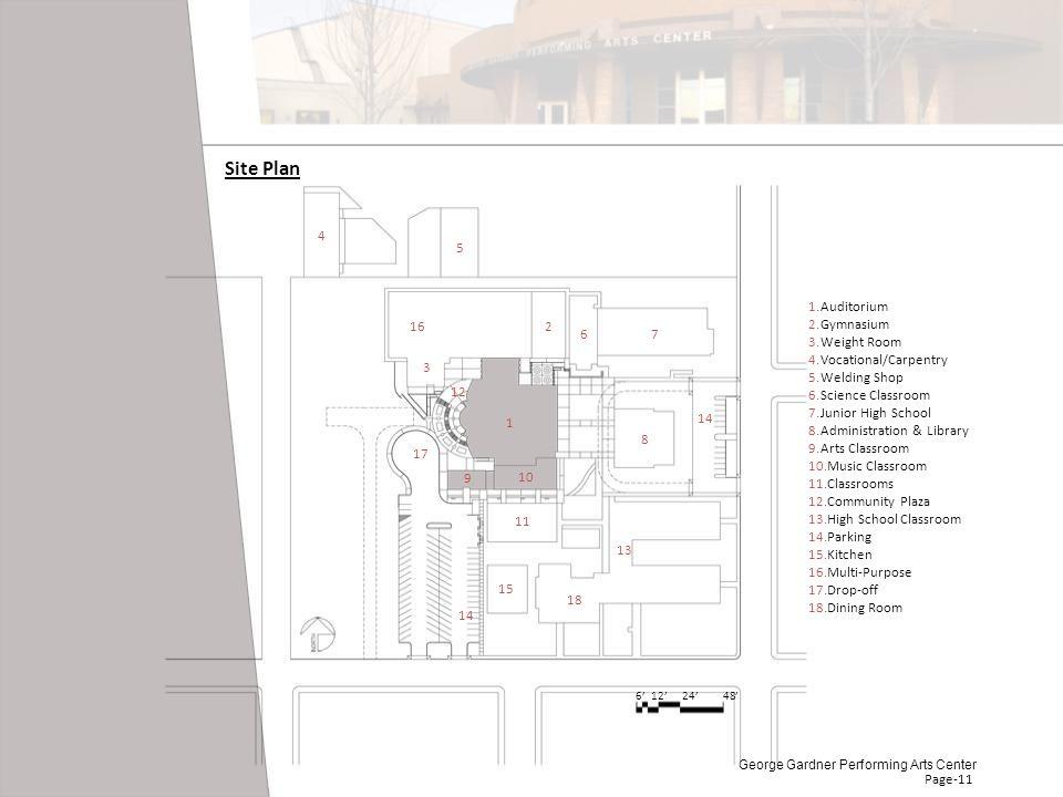 Site Plan 4. 5. 1. 2. 3. 4. 5. 6. 7. 8. 9. 10. 11. 12. 13. 14. 15. 16. 17. 18. Auditorium.