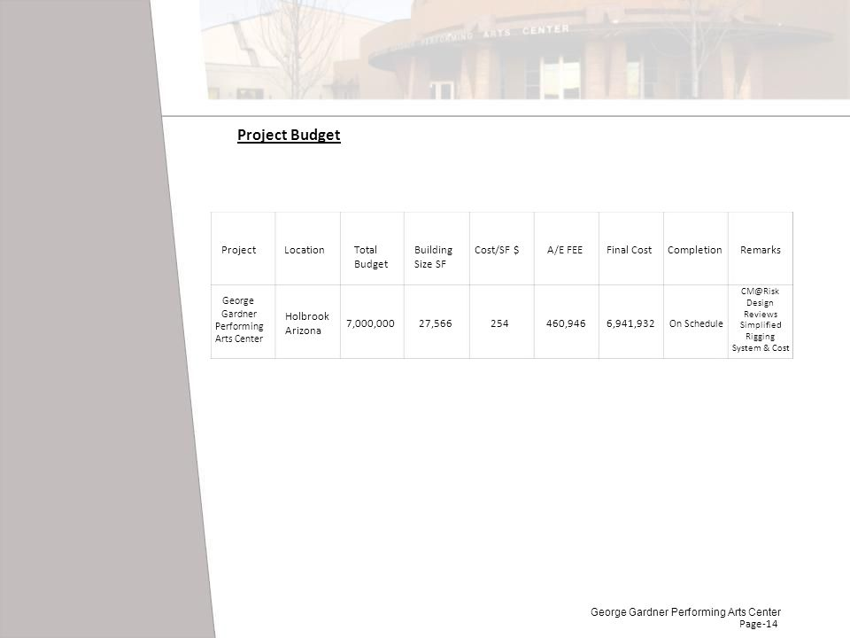 Project Budget Page-1 Project Total Budget Building Size SF Cost/SF $