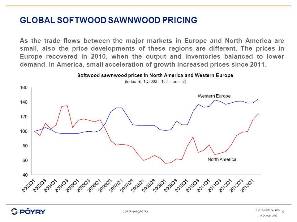 GLOBAL SOFTWOOD SAWNWOOD PRICING
