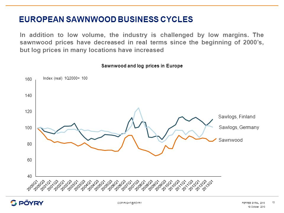 EUROPEAN SAWNWOOD BUSINESS CYCLES