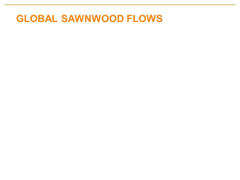 GLOBAL SAWNWOOD FLOWS