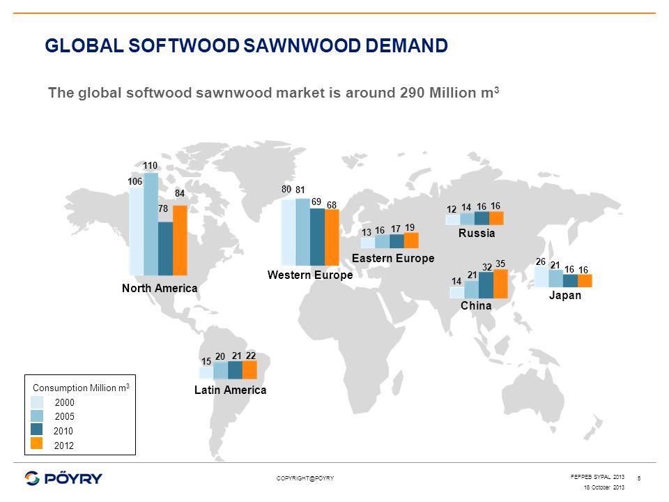 GLOBAL SOFTWOOD SAWNWOOD DEMAND