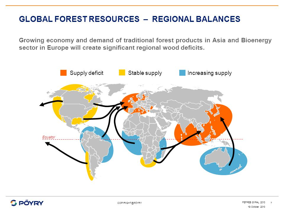 GLOBAL FOREST RESOURCES – REGIONAL BALANCES