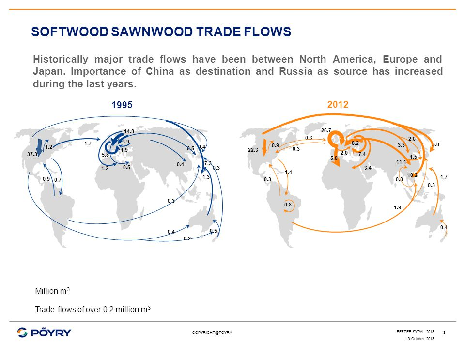 SOFTWOOD SAWNWOOD TRADE FLOWS