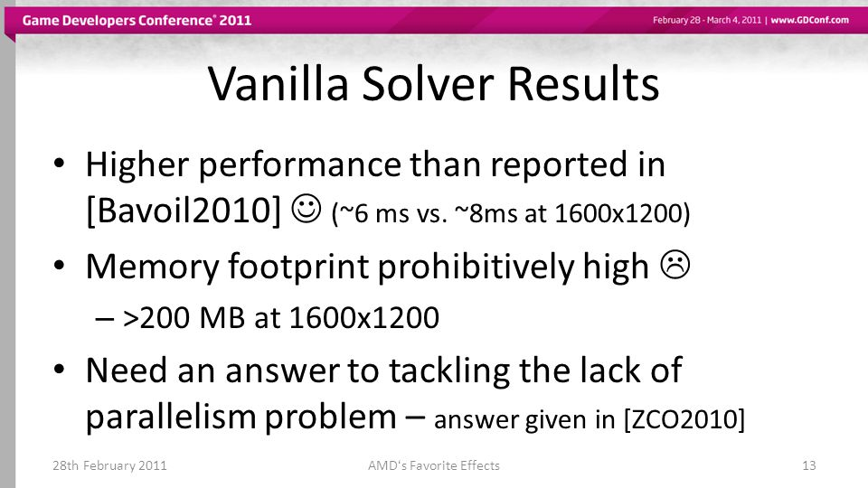 Vanilla Solver Results