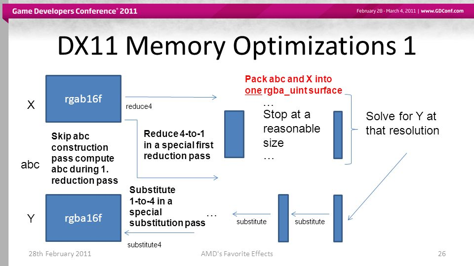DX11 Memory Optimizations 1