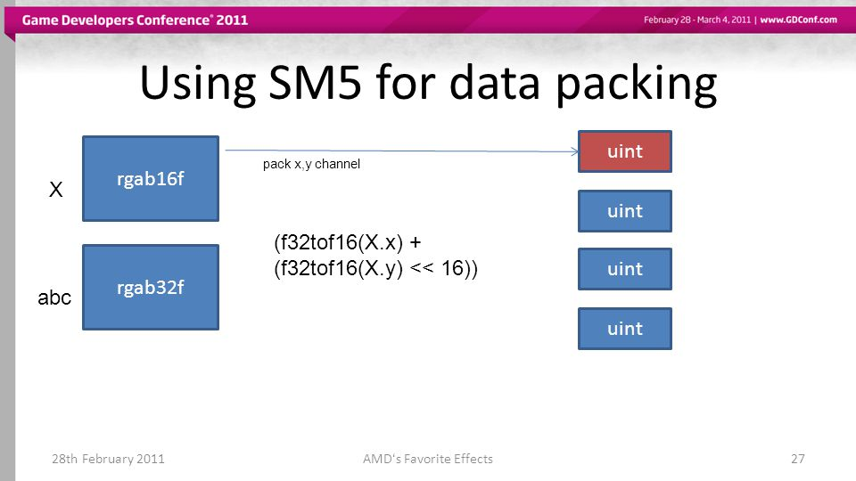 Using SM5 for data packing