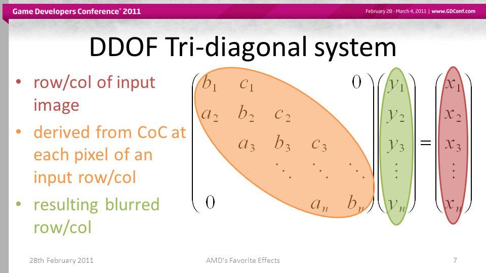 DDOF Tri-diagonal system