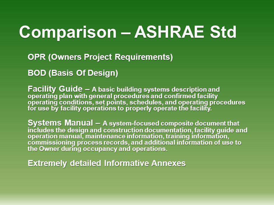 Comparison – ASHRAE Std