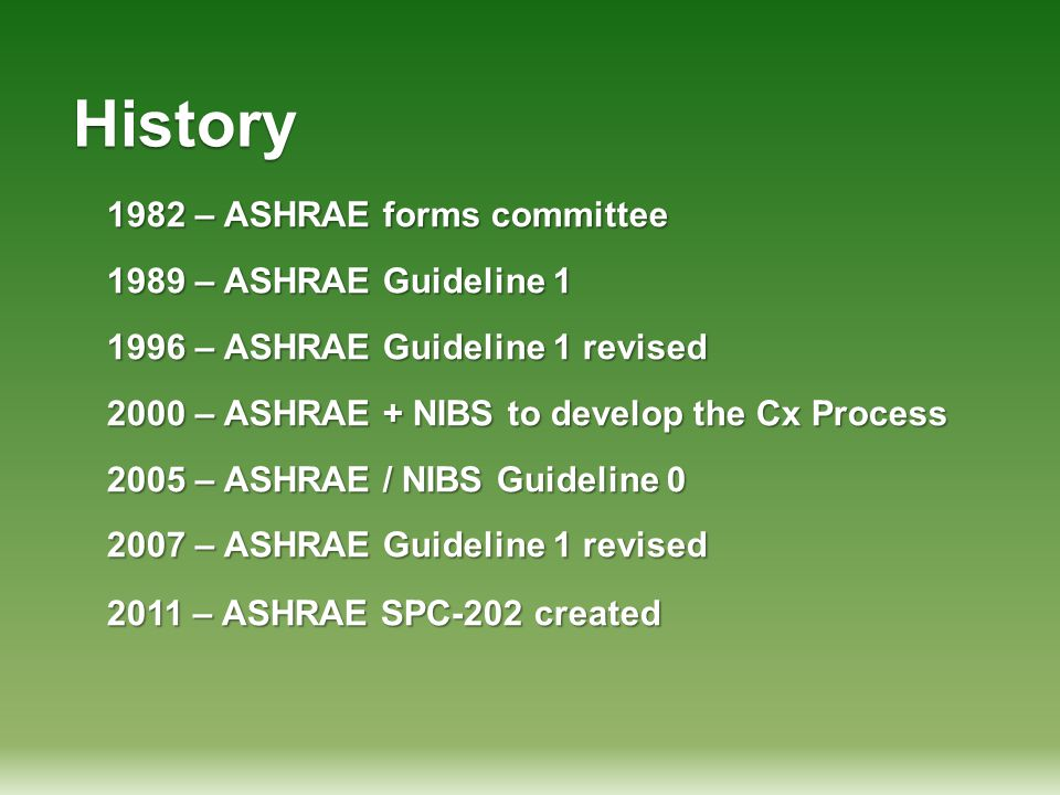 History 1982 – ASHRAE forms committee 1989 – ASHRAE Guideline 1