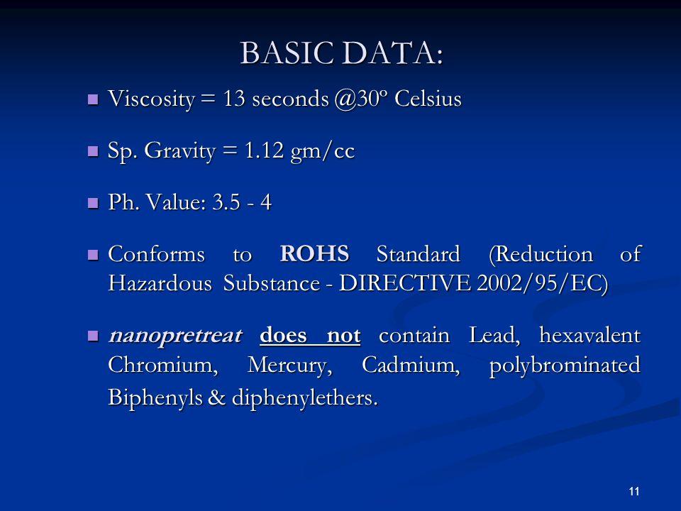 BASIC DATA: Viscosity = 13 seconds @30º Celsius