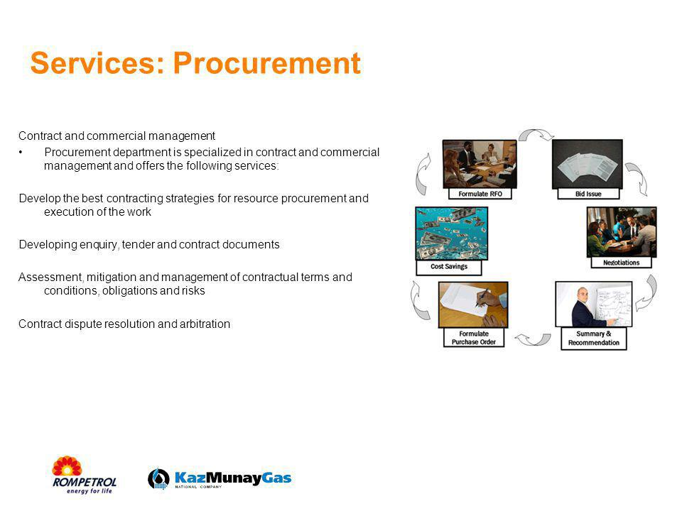 Services: Procurement