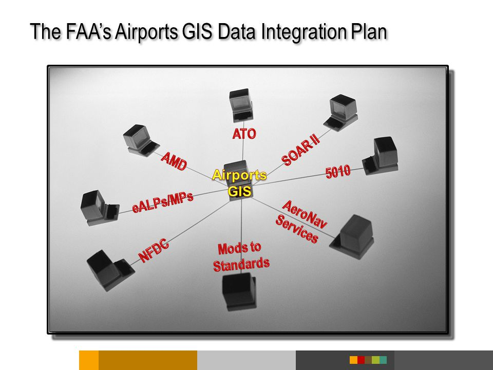 The FAA's Airports GIS Data Integration Plan