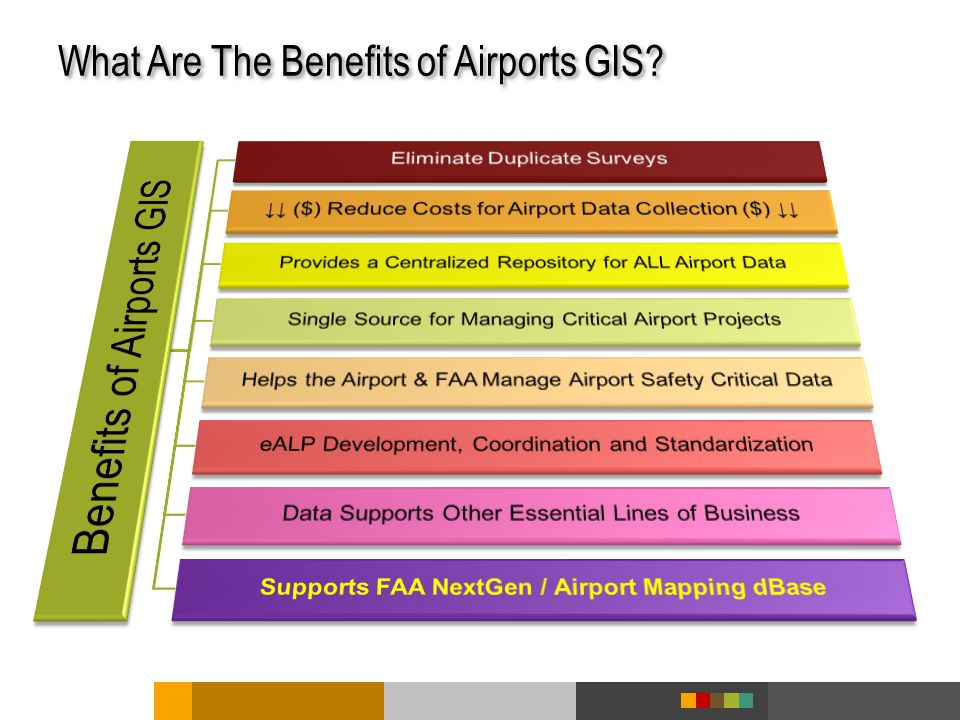 What Are The Benefits of Airports GIS