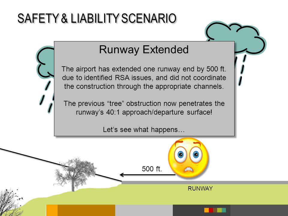 SAFETY & LIABILITY SCENARIO