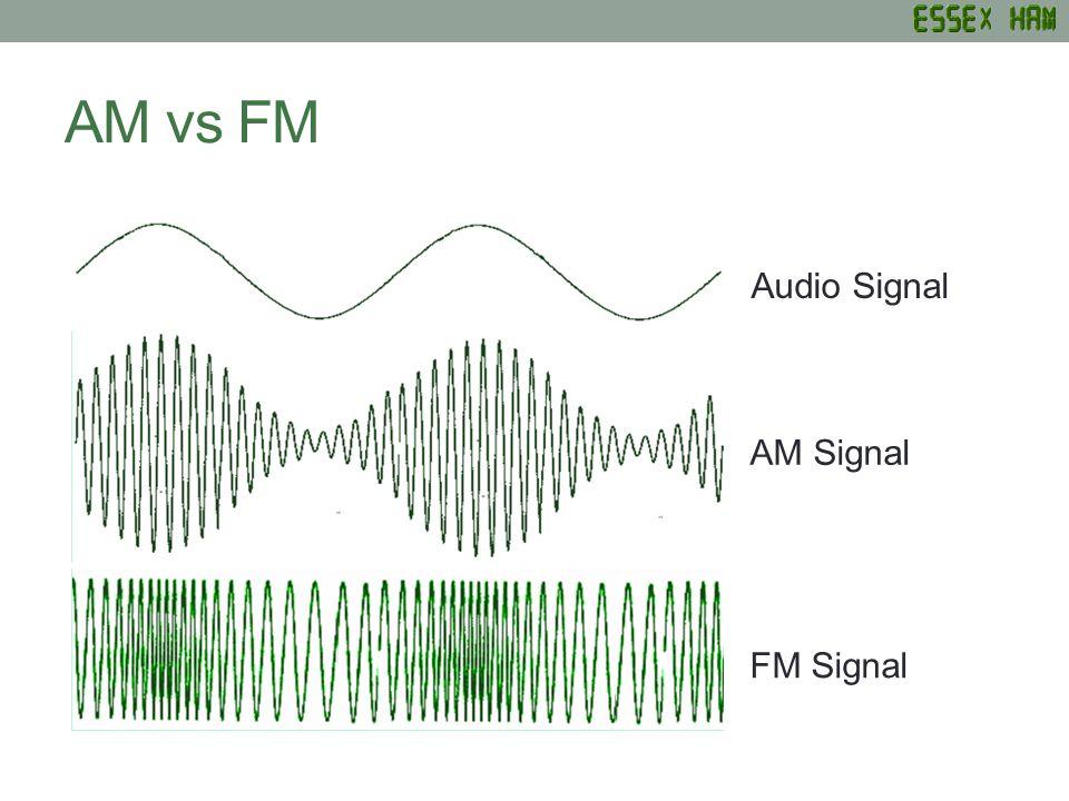 AM vs FM Audio Signal AM Signal FM Signal