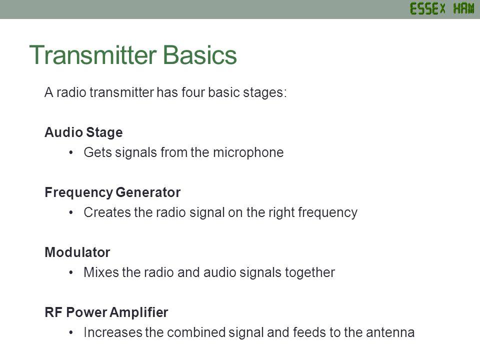 Transmitter Basics A radio transmitter has four basic stages: