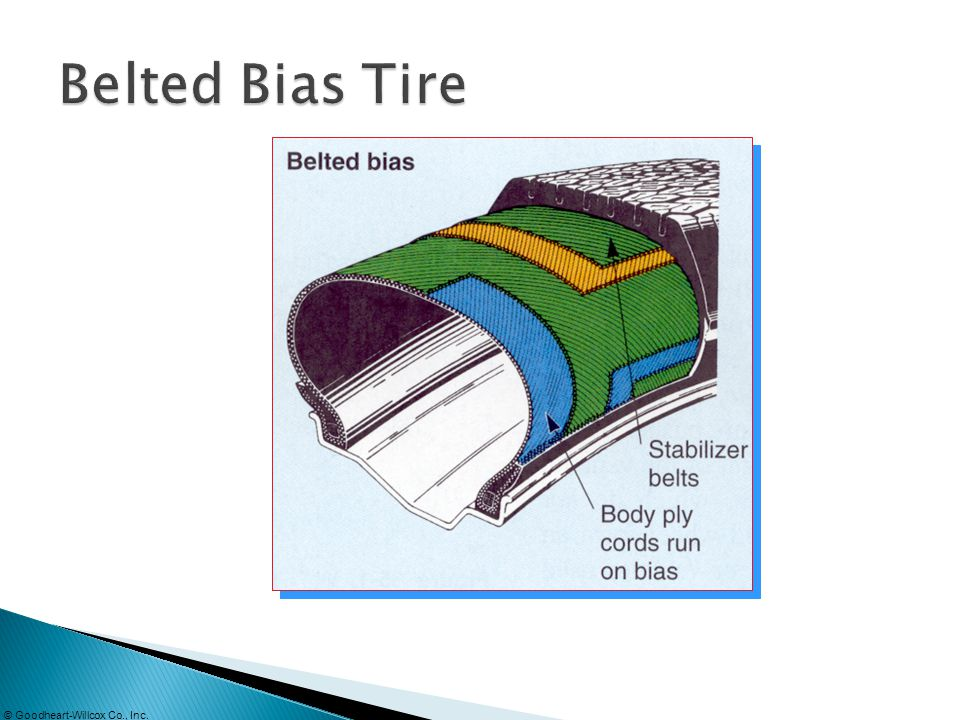 Belted Bias Tire