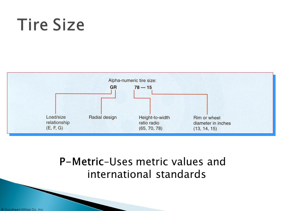 P-Metric–Uses metric values and international standards