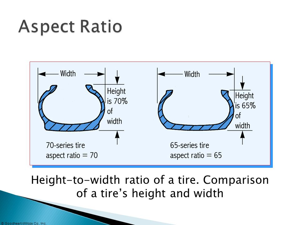 Aspect Ratio Height-to-width ratio of a tire. Comparison of a tire's height and width