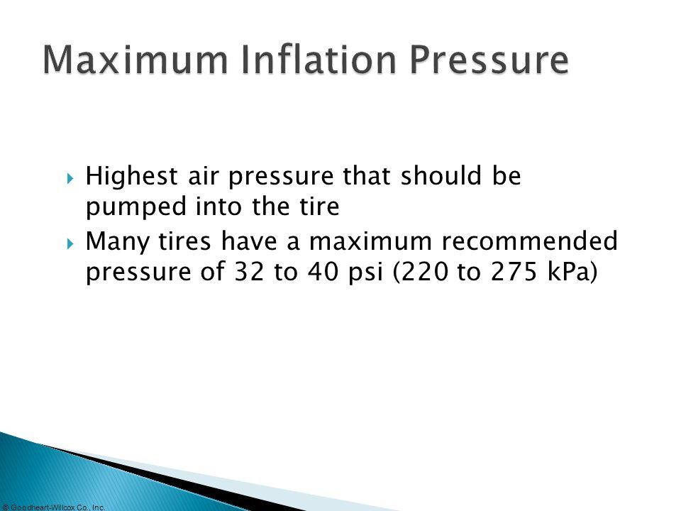Maximum Inflation Pressure