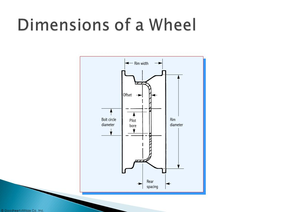 Dimensions of a Wheel