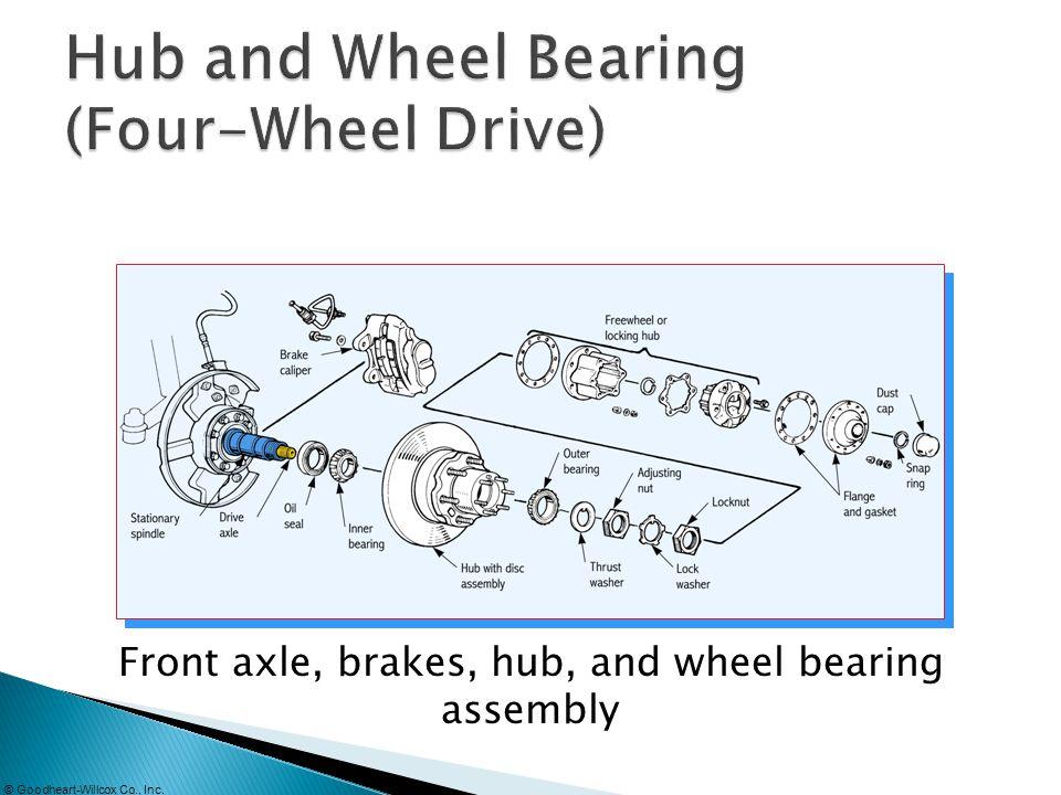 Hub and Wheel Bearing (Four-Wheel Drive)