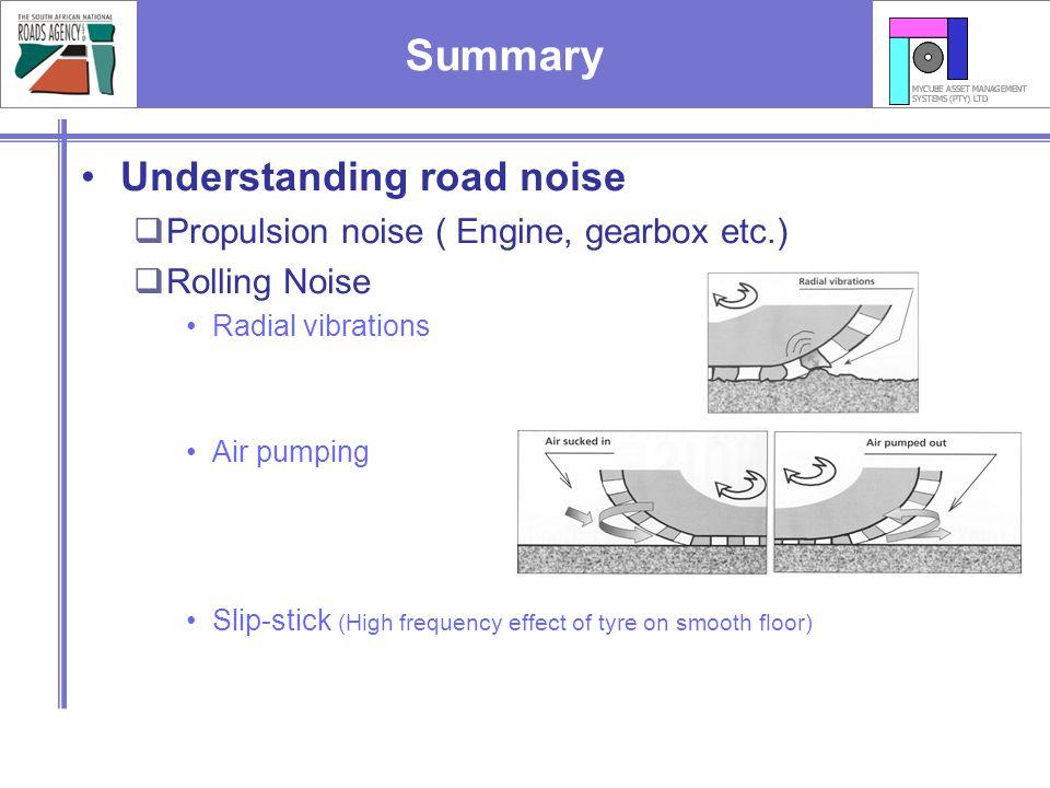 Summary Understanding road noise