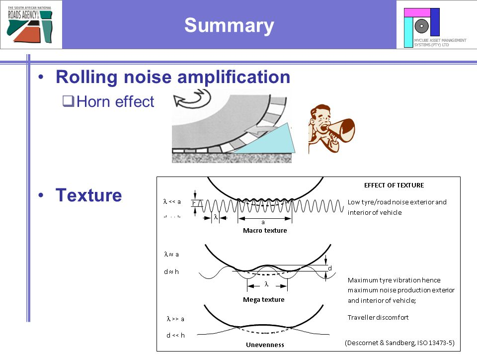 Summary Rolling noise amplification Horn effect Texture
