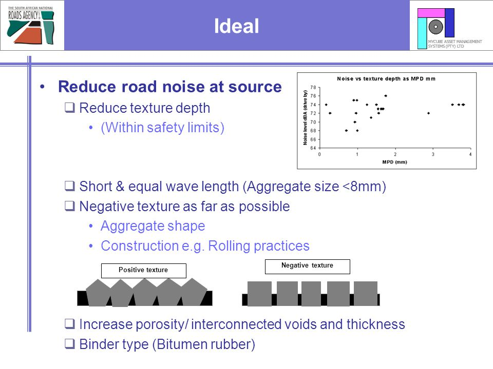 Ideal Reduce road noise at source Reduce texture depth