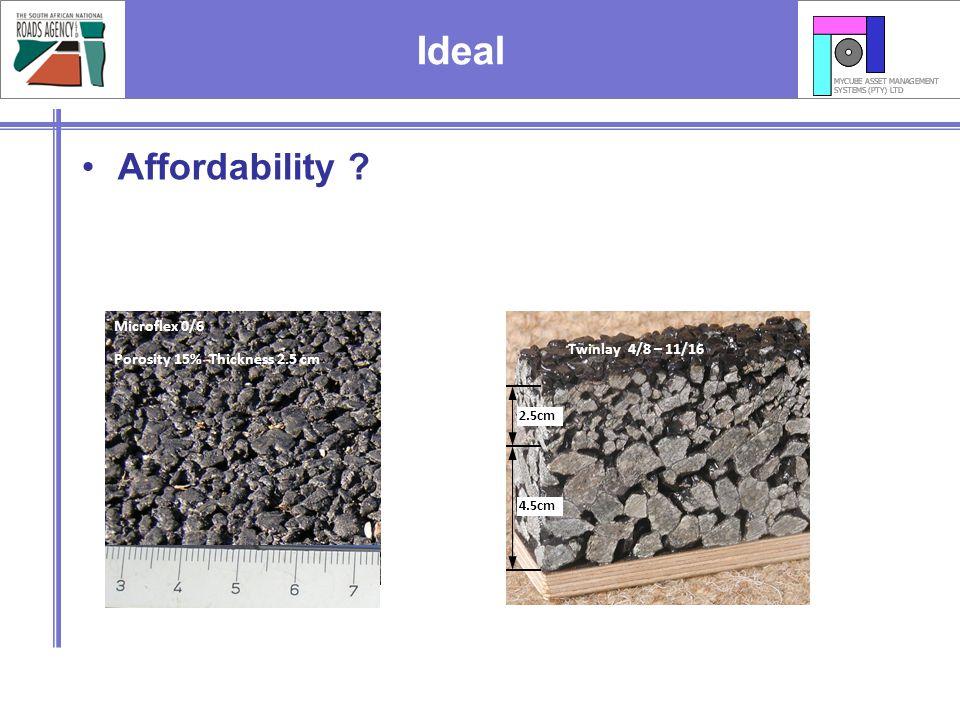 Ideal Affordability Microflex 0/6 Porosity 15% Thickness 2.5 cm