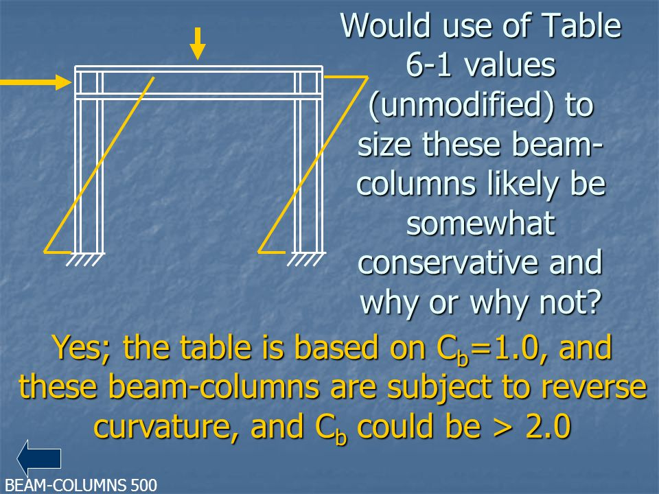 Would use of Table 6-1 values (unmodified) to size these beam-columns likely be somewhat conservative and why or why not