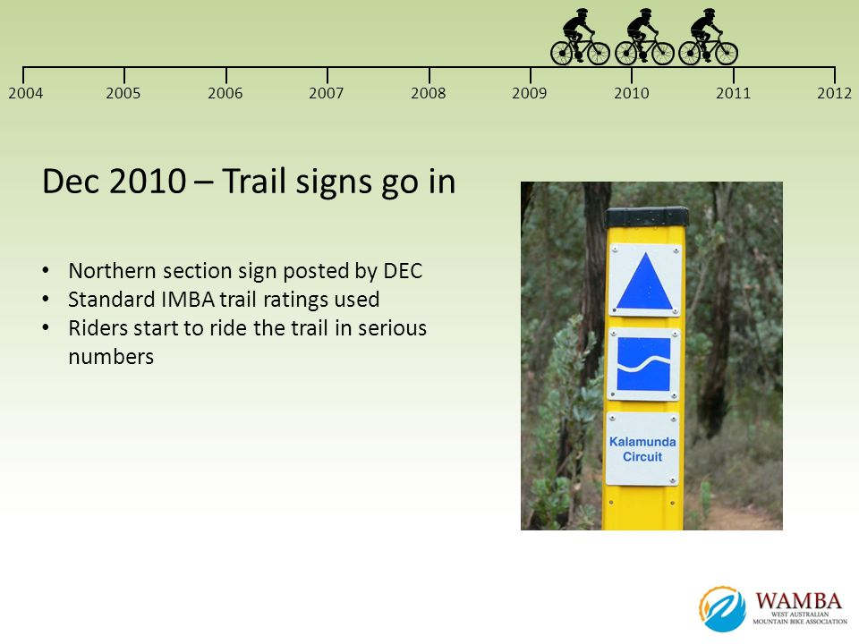 Dec 2010 – Trail signs go in Northern section sign posted by DEC